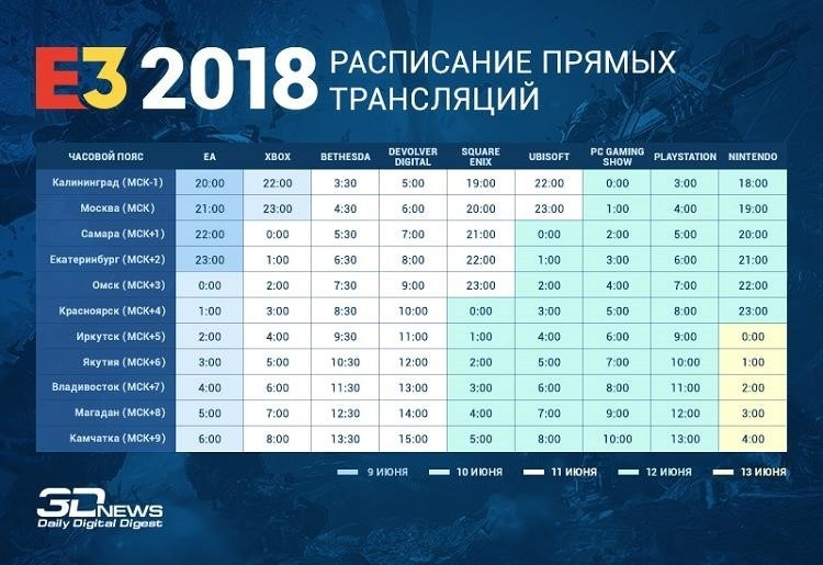 e3 2018 date