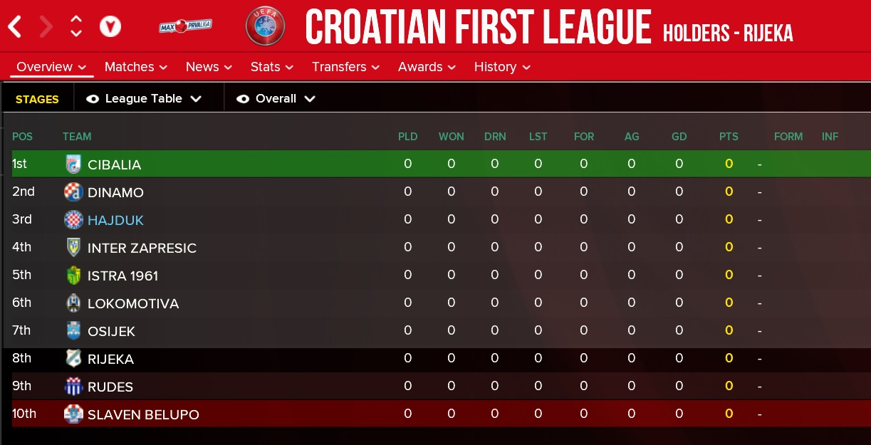 forum football manager 2018